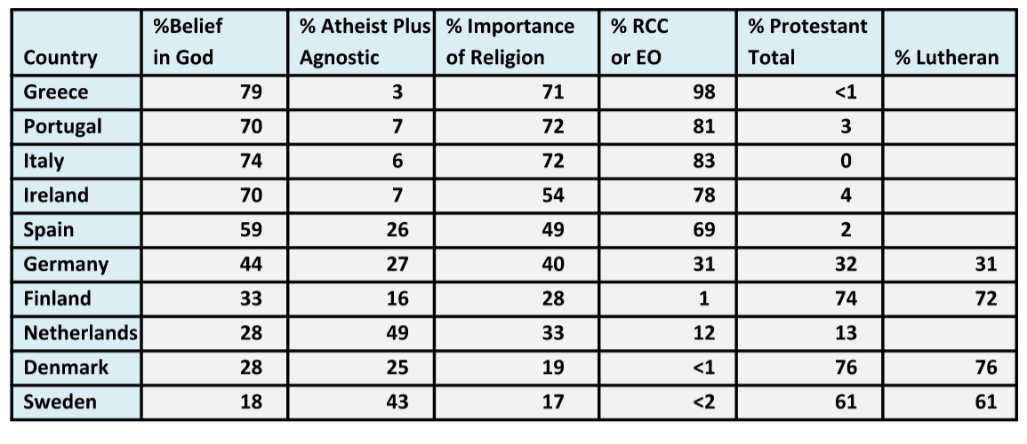Protestant reformation homosexuality statistics